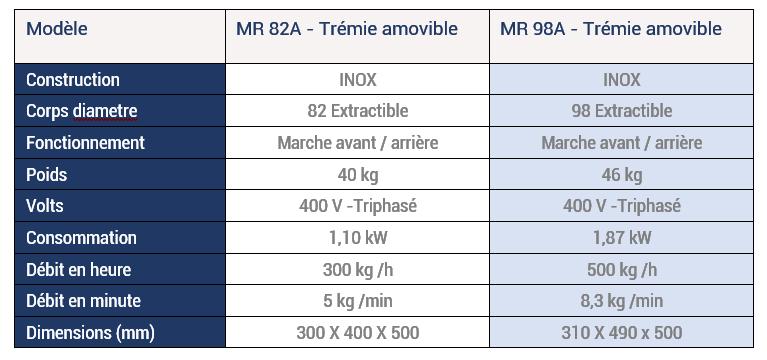 RousseyFils-Hachoir-MR82A-at-MR98A-Spec