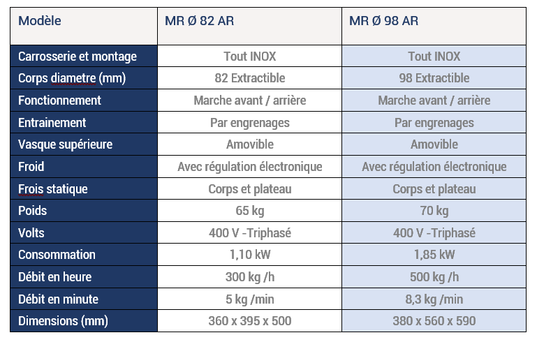 RousseyFils-Hachoir-MR82AR-at-MR98AR-Spec