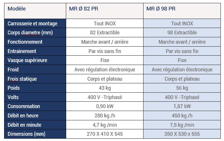 RousseyFils-Hachoir-MR82PR-at-MR98PR-Spec