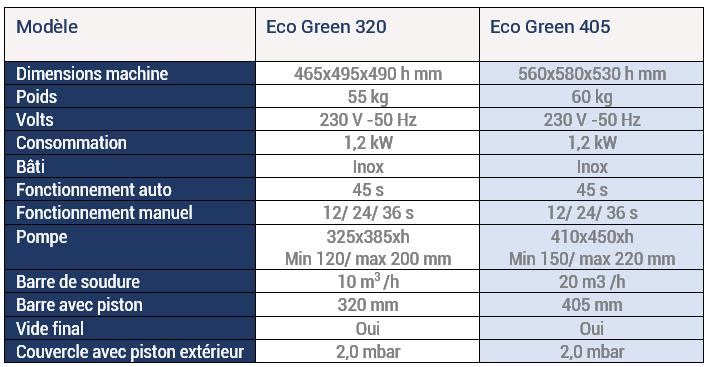 RousseyFils-Machines-Sous-Vide_EcoGreen-320-et-450-Spec